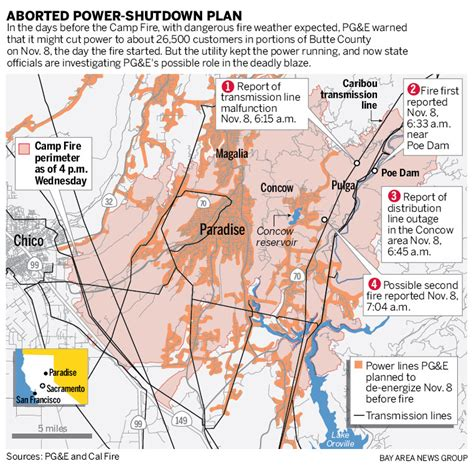 camp fire map shows  pge  planned  shut