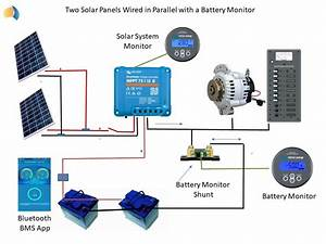 Blog About Marine Solar Panels  Solar Systems  Lifepo4