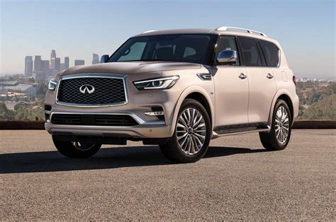 2018-infiniti-qx80-front-suv-luxury
