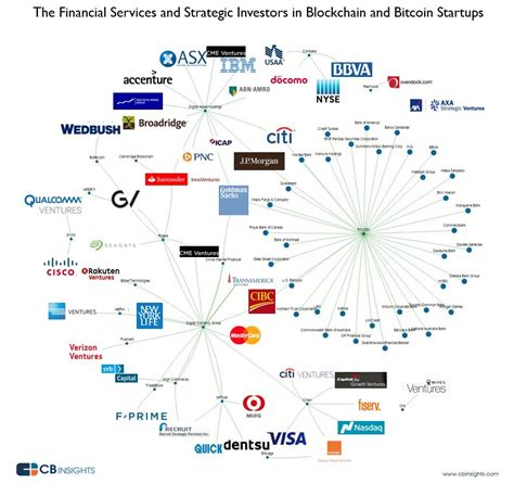 top blockchain investment trends investing news network