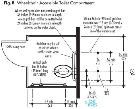 Toilet Grab Bar Ada Requirements by Grab Bars In Accessible Toilet Compartments Ada Approved