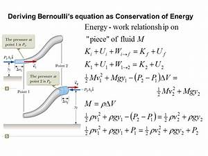 Derivation Applications of Bernoulli Principal ...
