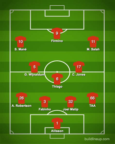 """£108m forward returns to team"": Predicted XI vs Spurs ..."