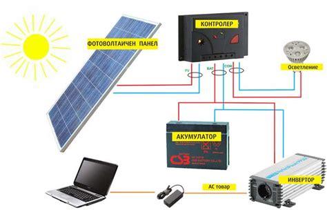 Поставщик термического вакуумного и испытательного оборудования . термическое испытательное и вакуумное оборудование для.