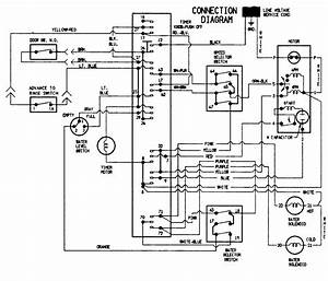 Whirlpool Duet Dryer Heating Element Wiring Diagram