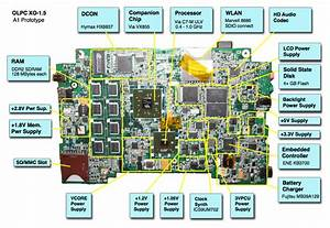 8 Best Images Of Labeled Computer Motherboard Diagram