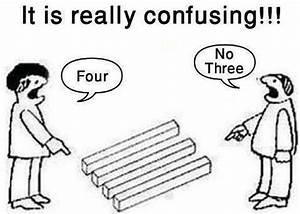 Funny Confused Quote | Quote Number 563086 | Picture Quotes
