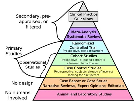 research and design file research design and evidence svg wikimedia commons