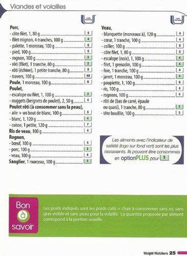 aufeminin cuisine weight watchers points des aliments photo 6 album