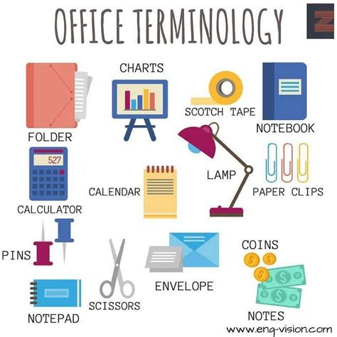 and equipment vocabulary with pictures lesson vocabulary office terminology language esl Office
