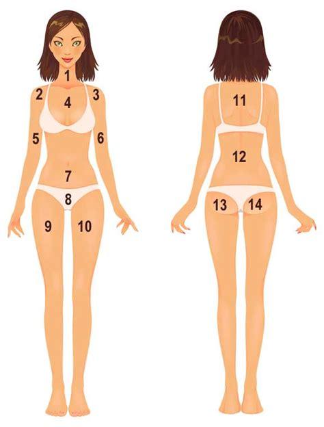 Back2blanc Day 2 Why Am I Getting Acne On My Body