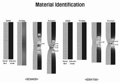 Material Scm435 Tensile Identification Deformation Afdex History