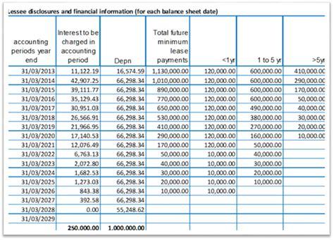 chartered tax advisers  chartered accountants