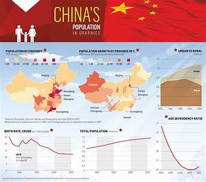 China's New Two Child Policy