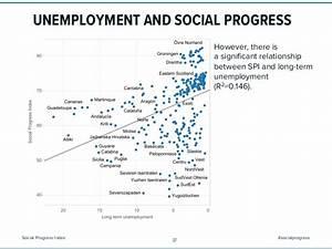 2016 EU REGIONAL SOCIAL PROGRESS INDEX Committee of the ...