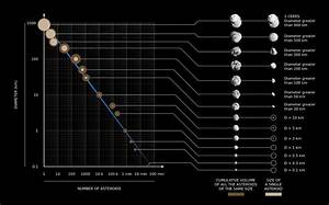 This Is What Would Happen If An Asteroid Hit New York