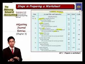 Trial Balance Worksheet 5 Steps In Preparing Accounting Worksheet Welcome To