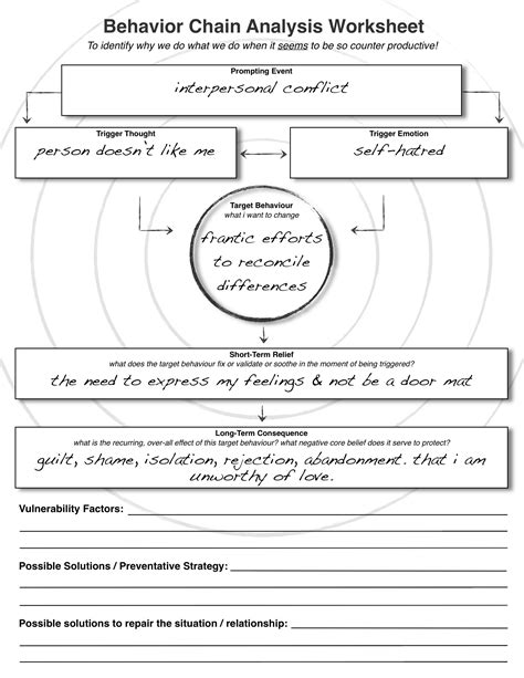 16 best images of mental health therapy worksheets dbt