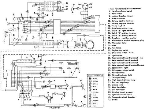 02 Road King Wiring Diagram by Road King Wiring Diagram Wiring Diagram Database