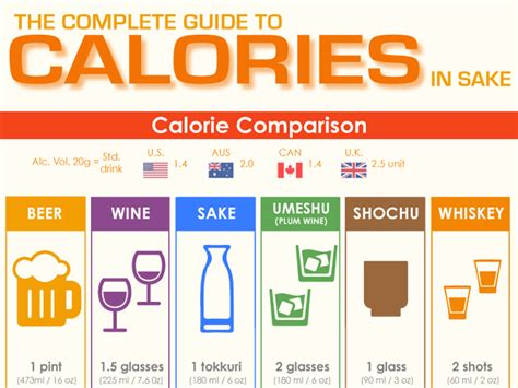 sake calories   calories   sake saketalk
