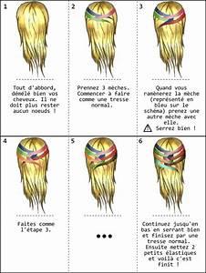 Coiffure Tresse Africaine : la coiffure africaine related keywords la coiffure ~ Nature-et-papiers.com Idées de Décoration