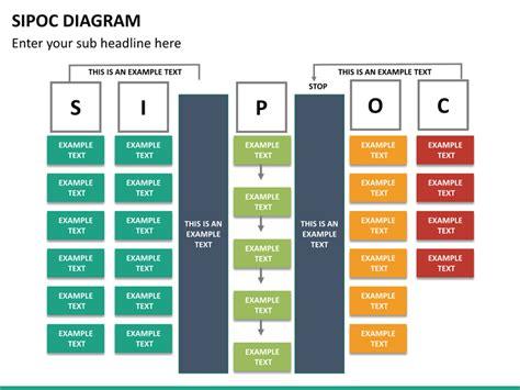 sipoc diagram powerpoint sketchbubble