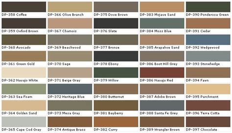 ideas  exterior house colors exterior designs behr deck  colors deck colors porch paint
