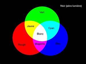 Couleur Qui Va Avec Le Bleu : comment assortir les couleurs et quelles couleurs porter bonnegueule ~ Nature-et-papiers.com Idées de Décoration