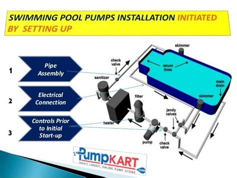 Plumbing Diagram For Pool Swimming Pumps