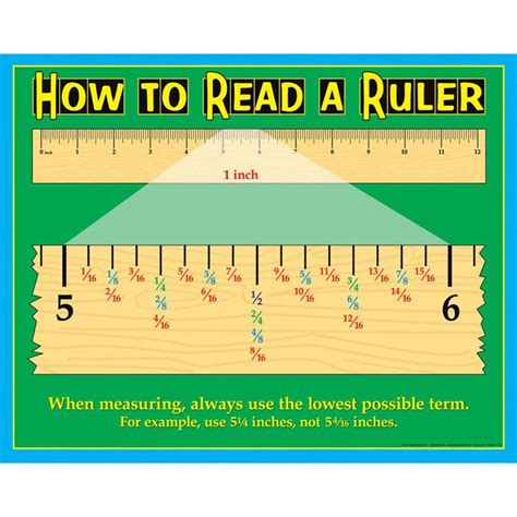 1000+ Images About Reading A Ruler {measurements} On