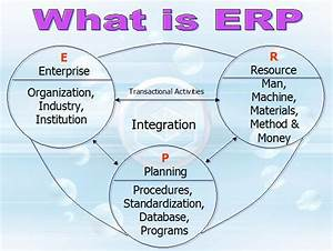 d soft computers erp solution for pharmaceuticals With what does credit floor mean