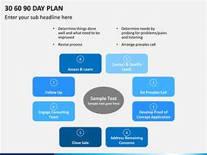30 day action plan template 30 60 90 day plan powerpoint template sketchbubble