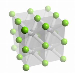 CsCl - Caesium chloride