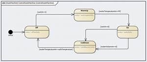 Stateflow Integration