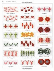 Different types hand embroidery stitches - Simple Craft Ideas