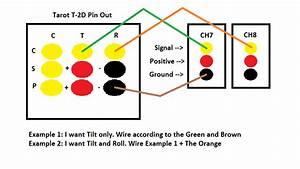 3dr Iris Plus Telemetry Problems - Arducopter