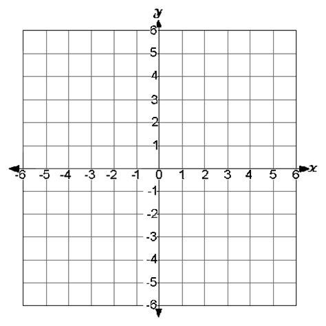 Coordinate Plane Clipart  Clipart Suggest