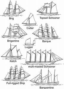 Ketch Rigging Diagram