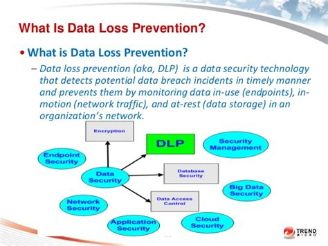 Overview of Data Loss Prevention (DLP) Technology