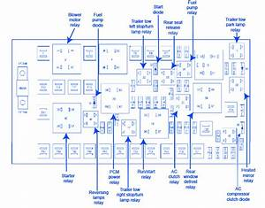 Ford Edge 2008 Battery Junction Fuse Box  Block Circuit Breaker Diagram