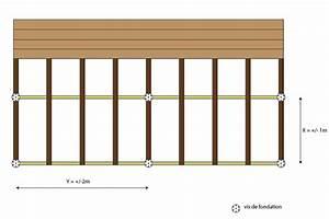 Vis De Fondation Castorama : lambourdage crois sur vis de fondation nivo pedestal ~ Dailycaller-alerts.com Idées de Décoration