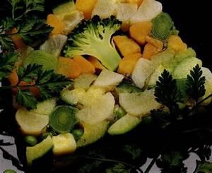 Légume D Hiver : recette les l gumes d 39 hiver en terrine marie claire ~ Melissatoandfro.com Idées de Décoration