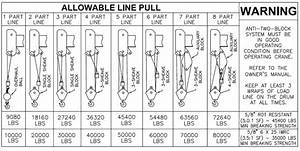 Manitex Boom Truck Parts Diagram  Harness  Auto Wiring Diagram
