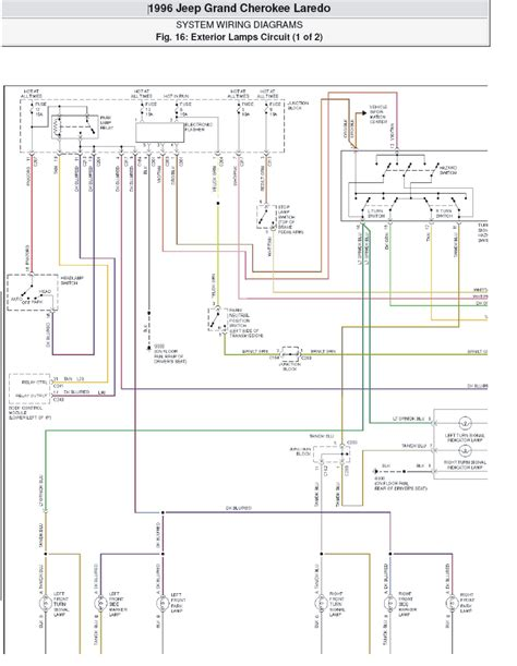 1996 Jeep Wiring by 1996 Jeep Grand Laredo System Wiring Diagrams