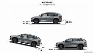Skoda Kodiaq Dimensions : 2019 skoda kodiaq rs technical drawing hd wallpaper 47 ~ Medecine-chirurgie-esthetiques.com Avis de Voitures