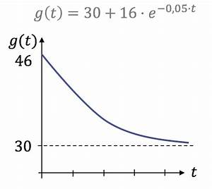 Exponentielles Wachstum Berechnen : 17 wachstumsprozesse ~ Themetempest.com Abrechnung