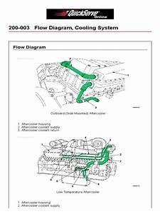 Chrysler 38 Coolant Diagram