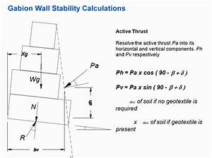Olivers hill wall collapse passy s world of mathematics