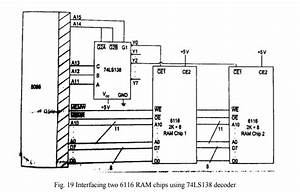 interfacing memory chips with 8085 study material With timing diagram for intel 8085 out instruction
