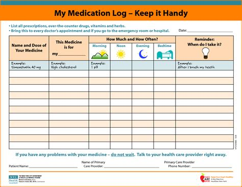 medication list template authorization letter
